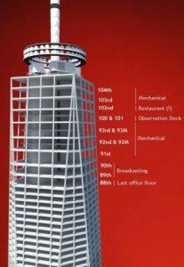 One World Trade Center Upper-floors
